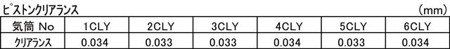 %e3%83%94%e3%82%b9%e3%83%88%e3%83%b3%e3%82%af%e3%83%aa%e3%82%a2%e3%83%a9%e3%83%b3%e3%82%b9