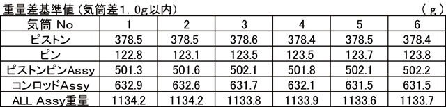 %e9%87%8d%e9%87%8f%e5%b7%ae%e5%9f%ba%e6%ba%96%e5%80%a4